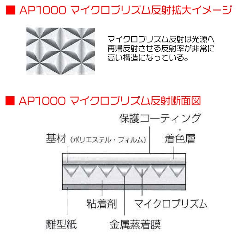 AP1000シリーズ マイクロプリズム反射の構造図