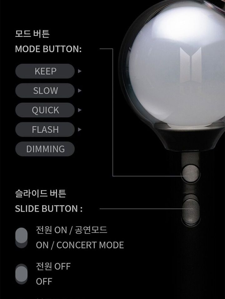 bts army bome special