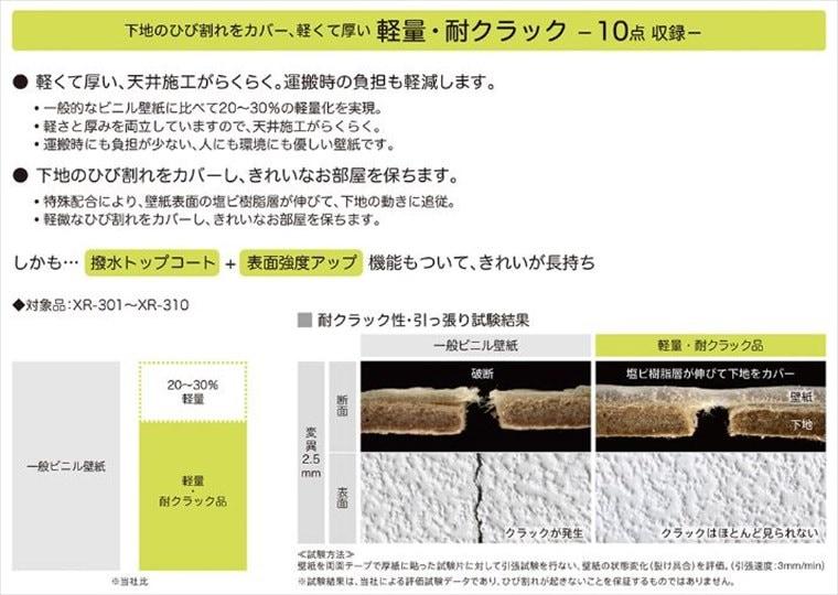 軽量クラック壁紙の特徴