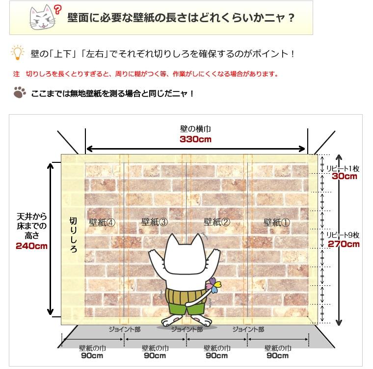 壁面に必要な壁紙の長さ