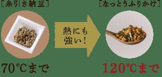糸引き納豆と、なっとうふりかけ