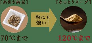 糸引き納豆と、なっとうスープ