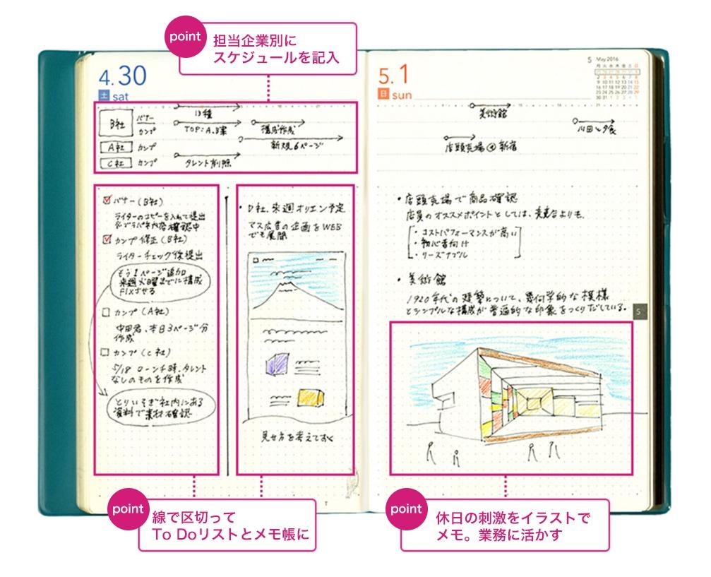 1日1ページタイプの手帳