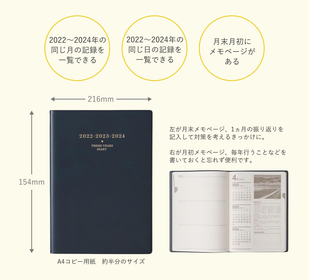 NOLTYメモリー3年日誌