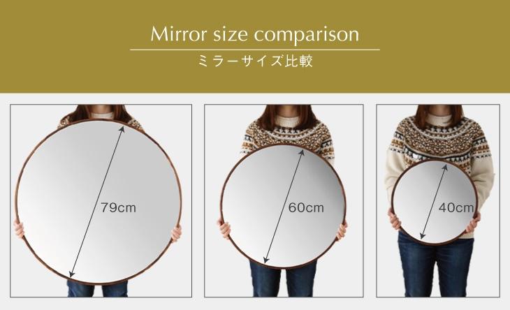 ミラーサイズ比較