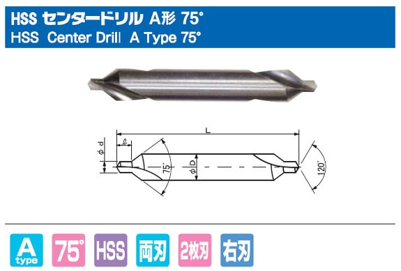 HSS A形 75°