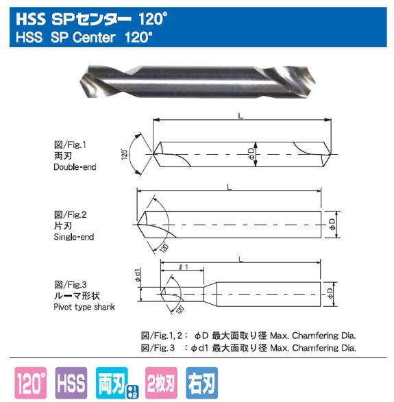 HSS SPセンター120°