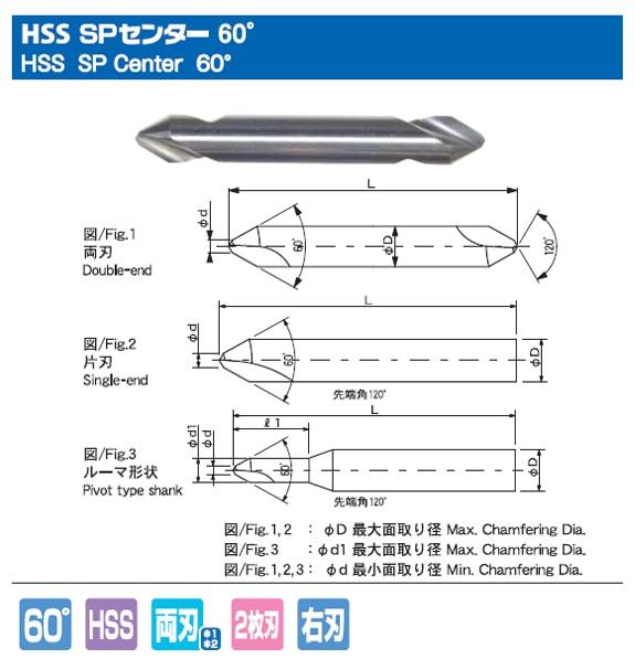 センタードリル HSS SP 60°