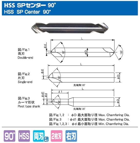 HSS SPセンター90°