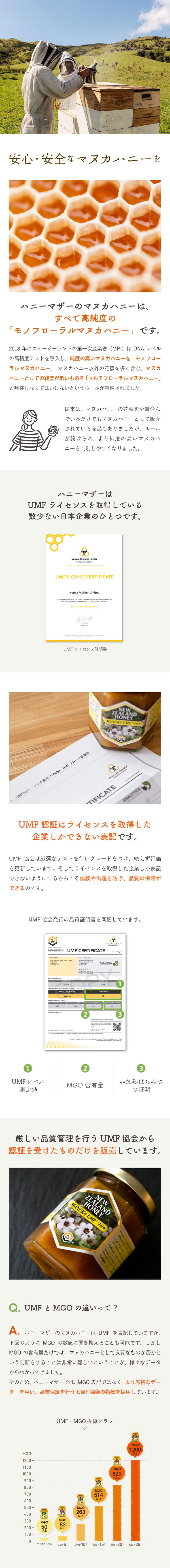 UMFライセンス
