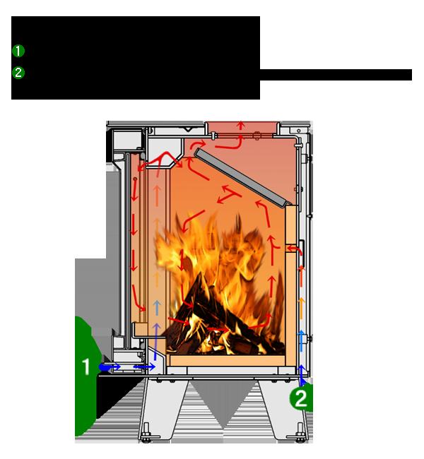 LS-750 燃焼の仕組み