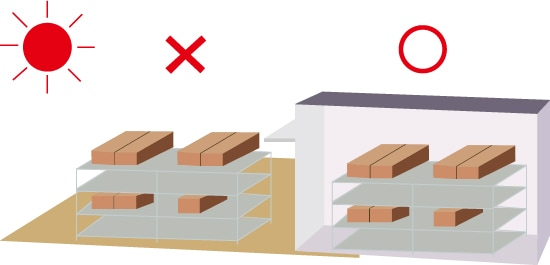 全てのスチール棚は屋内での使用をおねがいいたします。屋外で使用されますと錆びついたり強度が低下し、けがをする恐れがあります。