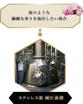 桜のような繊細な香りを抽出したい場合:ステンレス釜 減圧蒸留