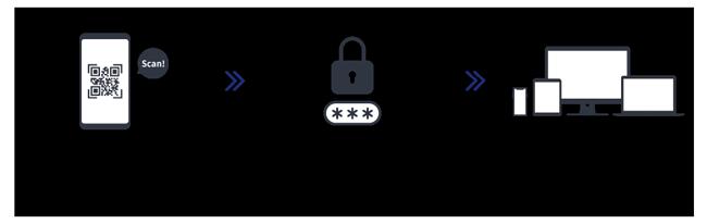 お届けする商品に同梱されたリーフレットに記載の二次元コード等よりサイトにアクセス。サイドでリーフレットに記載のパスワードを入力。マルチアングル映像をご視聴できます。