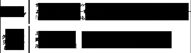[第1部]トークライブ:サントリー・ウイスキーアンバサダーの佐々木太一がウイスキーの最新事情やより味わい深くウイスキーを愉しむ秘訣などをご紹介。サントリーワールドウイスキー「碧Ao」の魅力に迫りながら、ウイスキーの歴史と発展についてもたどります。 [第2部]クラシックリサイタル&トーク:上野星矢[フルート]、岡田 奏[ピアノ]、川島麻実子*[バレエ] ボリング:センチメンタル/ドビュッシー:シランクス*、月の光*/ビゼー=上野星矢/内門卓也編:カルメン幻想曲