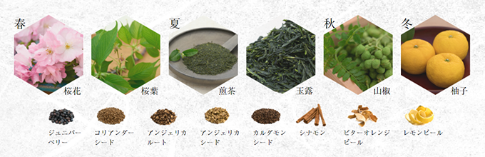 ジャパニーズクラフトジン ROKU GIN<六ジン(ロクジン)> サントリー