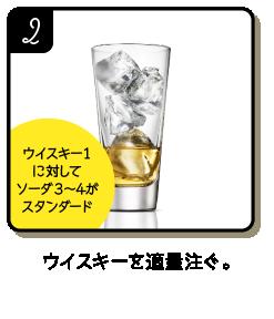 ウイスキーを適量注ぐ。