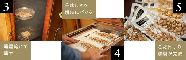 3燻煙箱にて燻す4美味しさを瞬時にパック5こだわりの燻製が完成