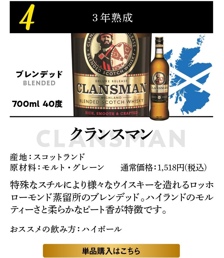 厳選ウイスキー8本セット