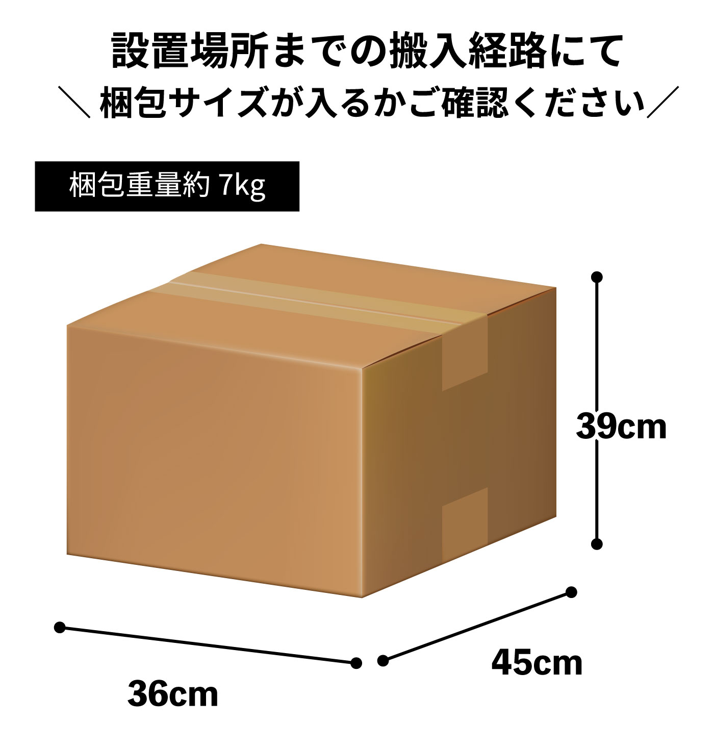 DK-003Bの梱包サイズ