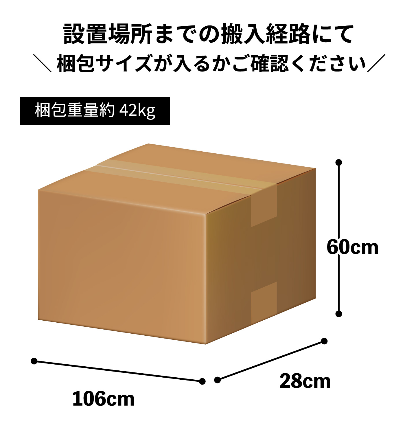 DK-1007Aの梱包サイズ