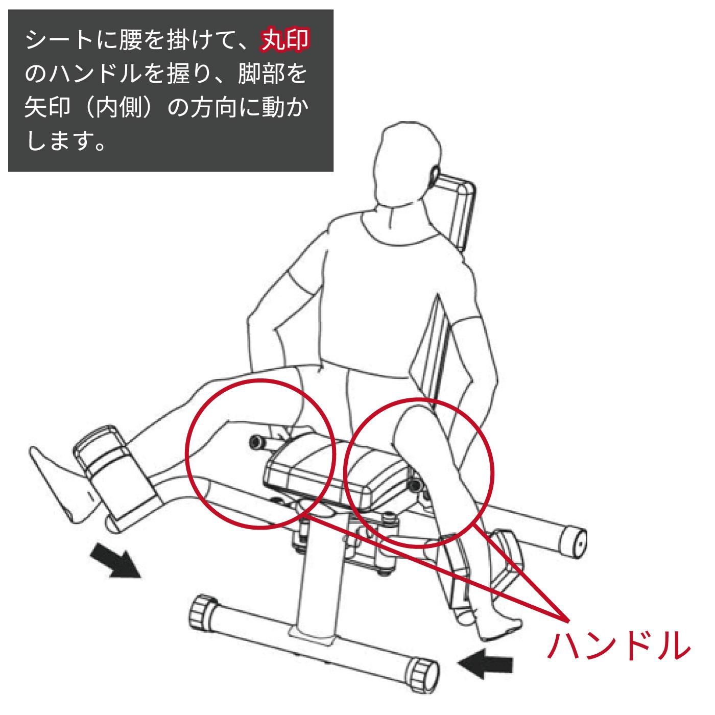 DK-1204のトレーニング方法