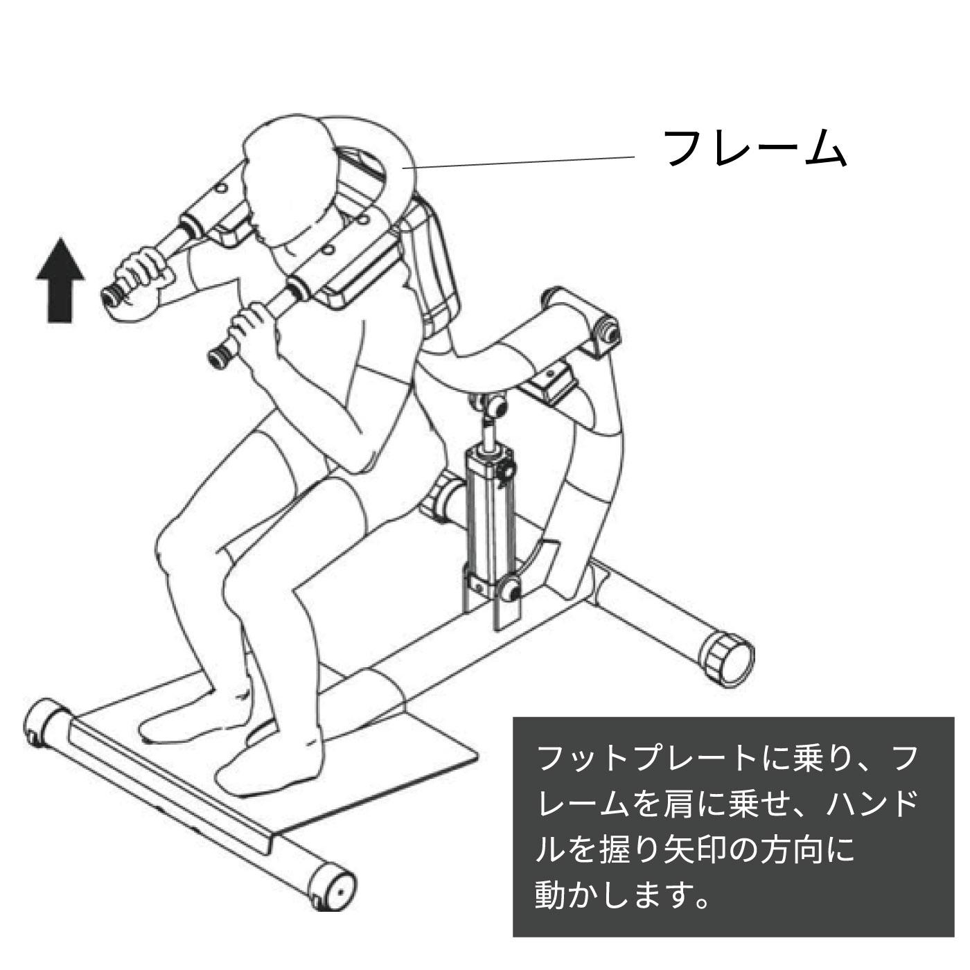 DK-1206のトレーニング方法