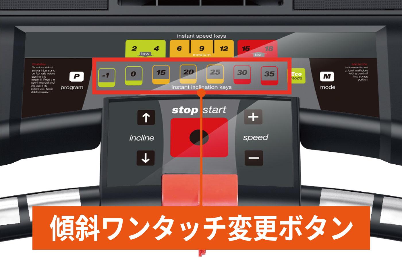 ワンタッチ即時変更ボタン