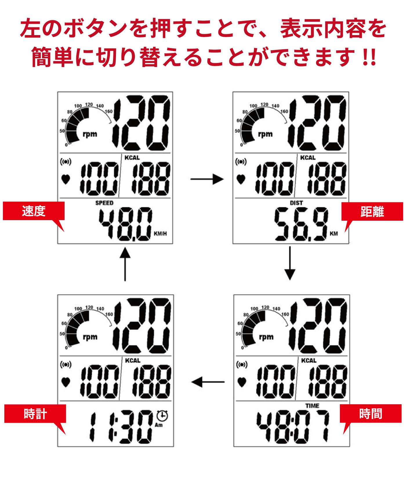 ディスプレイの表示切替