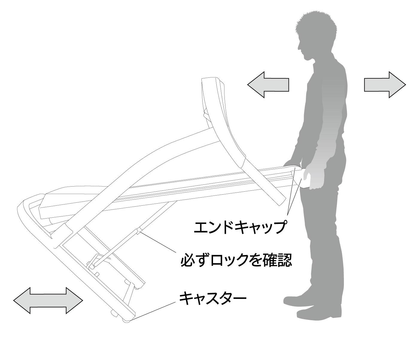 マシンの移動と保管