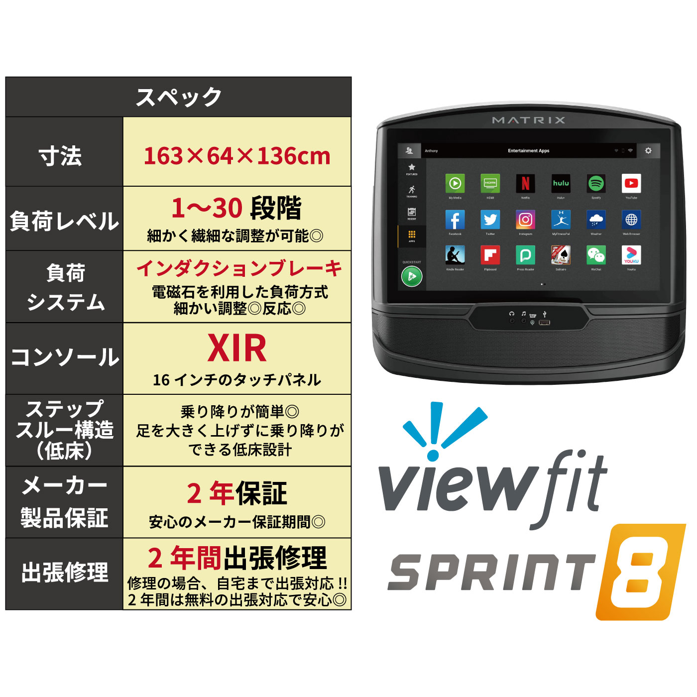 R50-XIR-V2のスペック