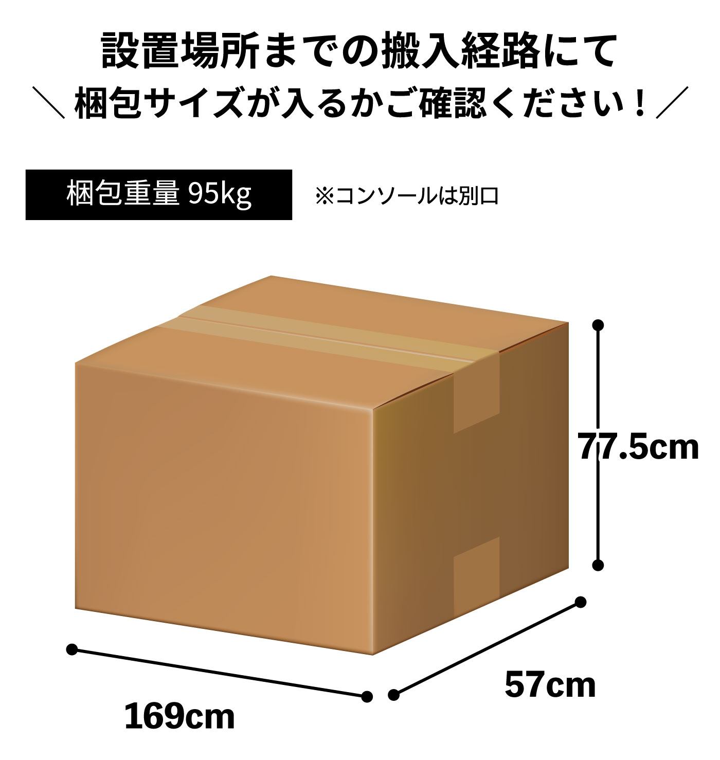 梱包サイズ