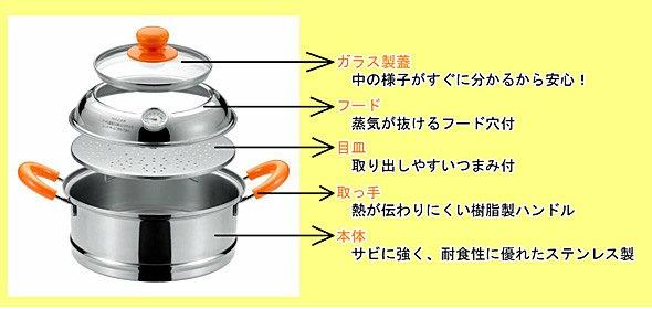 蒸し料理用鍋