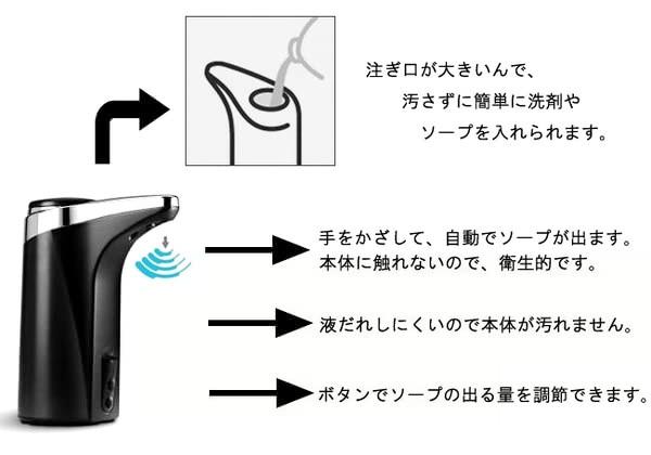 simplehumanセンサーソープディスペンサーの商品説明