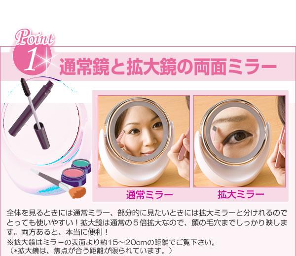通常鏡と拡大鏡の両面ミラー