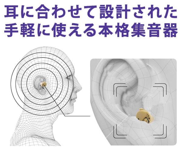 耳に合わせて設計された手軽に使える本格集音器