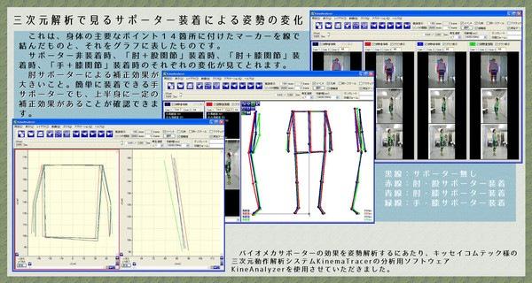 三次元解析で見るサポーター装着による姿勢の変化