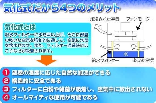 気化式4つのメリット