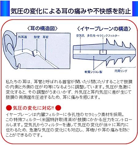 気圧の変化に対応