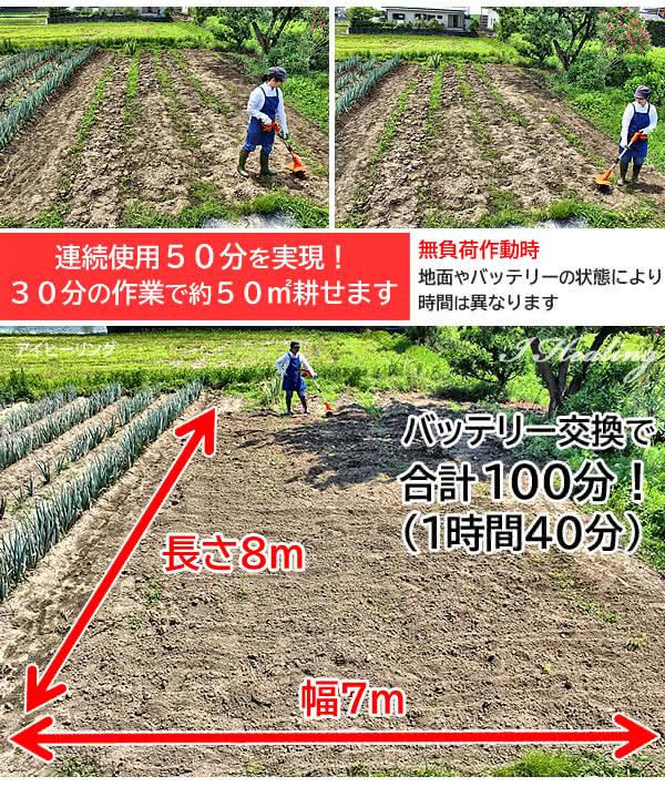 耕せる範囲