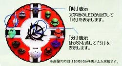 ガンダム掛時計(ジオンタイプ)