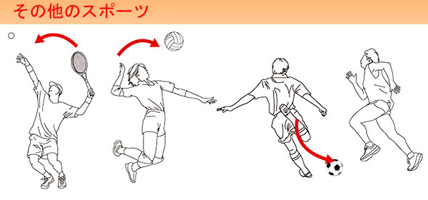 スポーツ計測