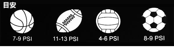 ボール空気圧の数値