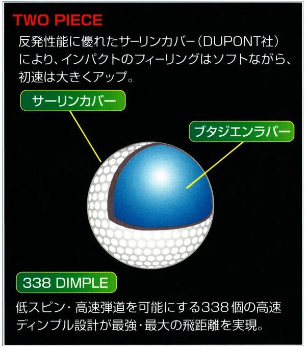 ゴルフボールの構造