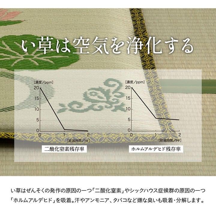 仏前座布団い草座布団「 蓮華 」約70×70cm
