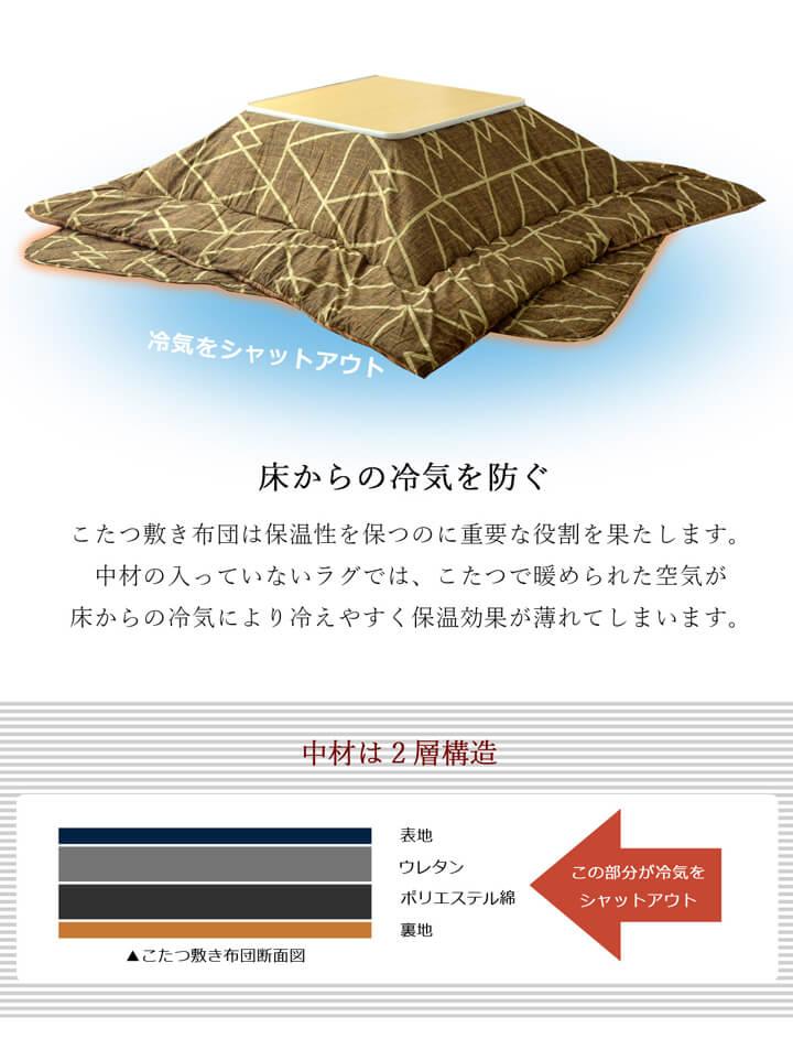 【送料無料】選べるこたつ布団掛け敷き2点セット サイズ:185×185cm 190×190cm
