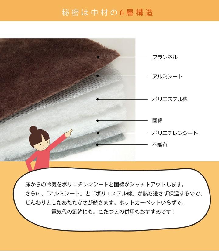 【送料無料】あったか仕様6層タイプこたつ敷き布団 「 6層フラン」 約190×190cm ブラウン・グリーン
