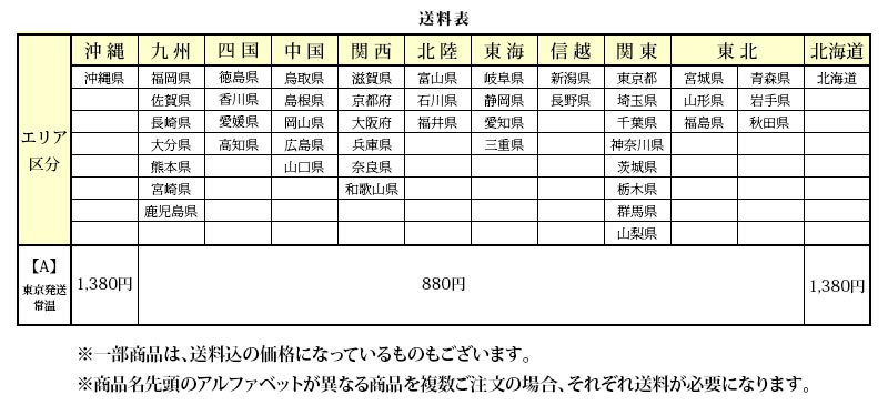 Aの送料