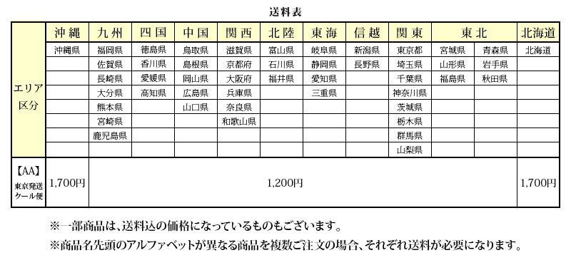 【AA】送料表