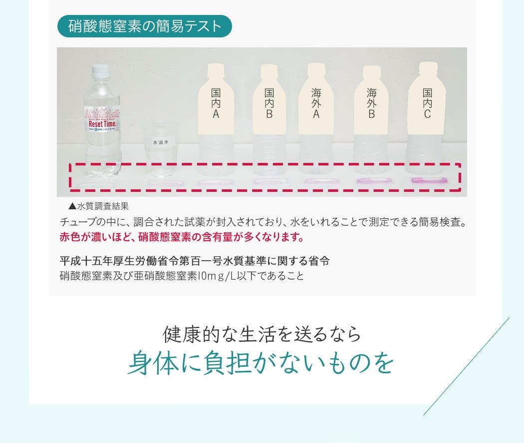 硝酸態窒素の簡易てテストの図